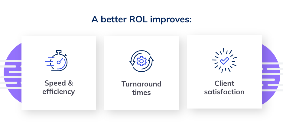 A better ROL improves: Speed & efficiency, turnaround times, client satisfaction