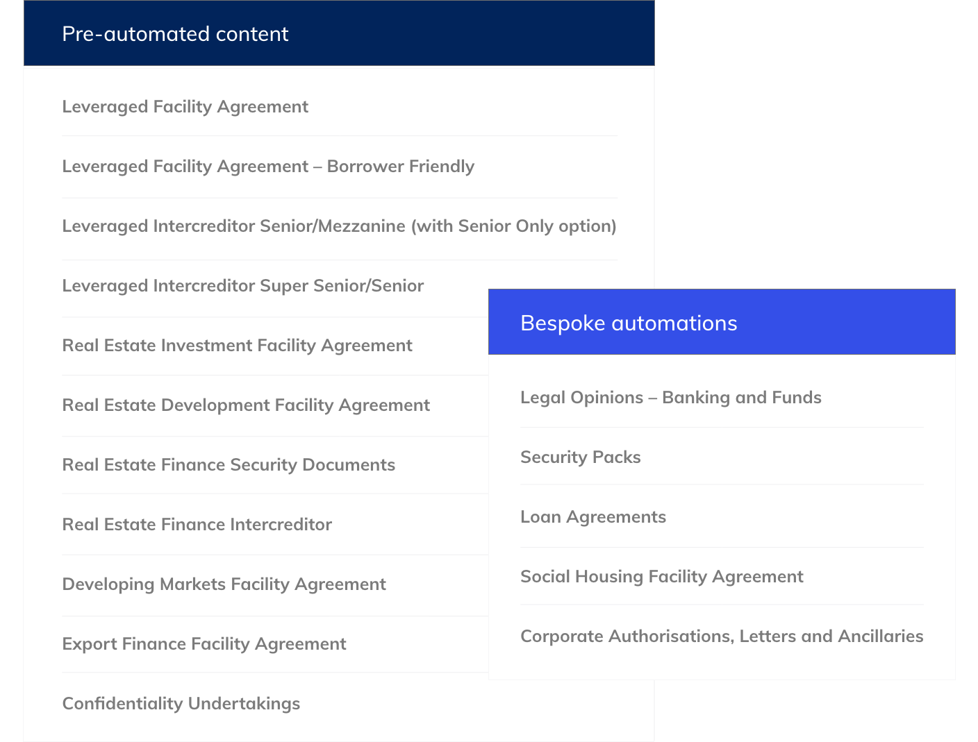 banking and finance documents v2